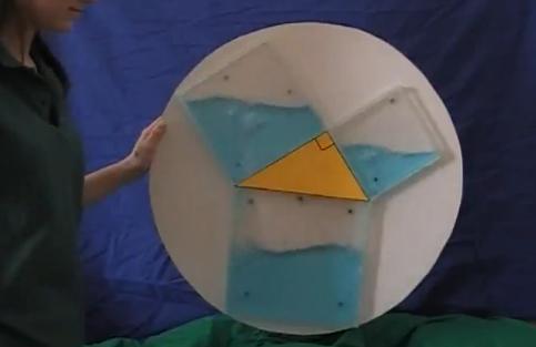 Una de las mejores y más originales demostraciones del teorema de Pitágoras