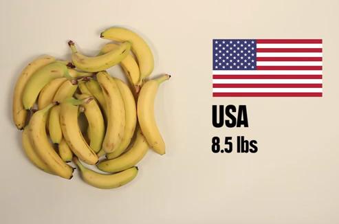 Cuánta comida puedes comprar con 5 dólares en distintos lugares del mundo