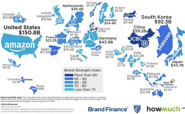 Las marcas más valiosas de cada país en 2018