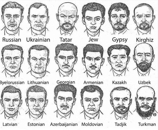 Bocetos utilizados por la policía en Rusia para identificar sospechosos según la raza