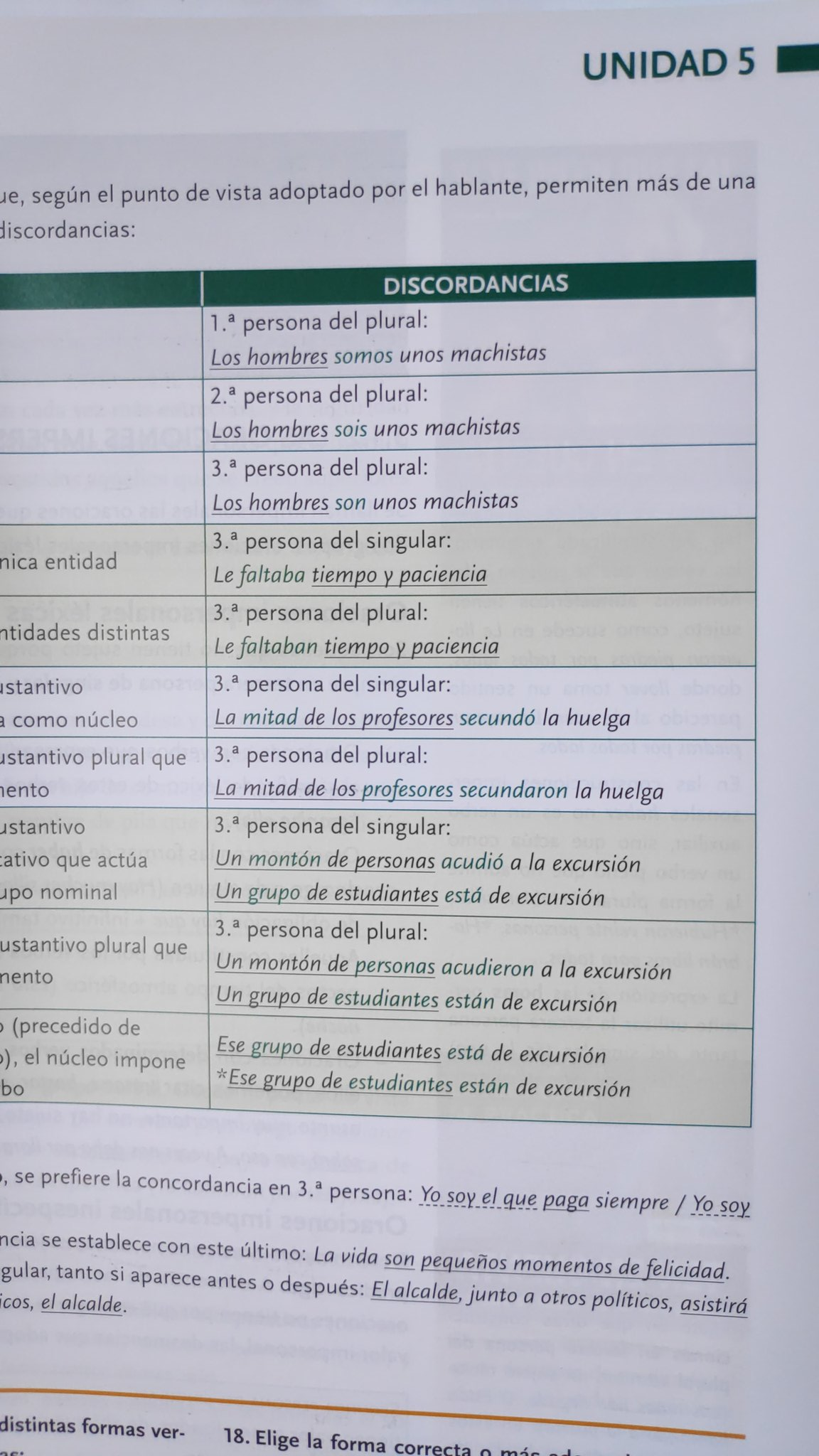''Los hombres somos unos machistas'': Libro de Lengua Castellana y Literatura (Proyecto Ítaca Andalucía) de 1° de Bachillerato