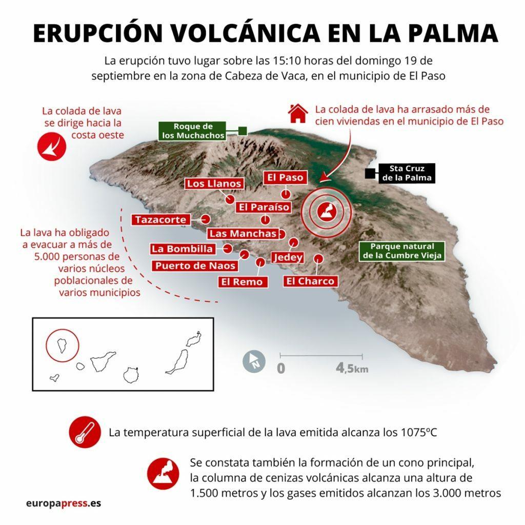 La Palma: Aparece una nueva boca eruptiva en Tacande y hay más evacuaciones